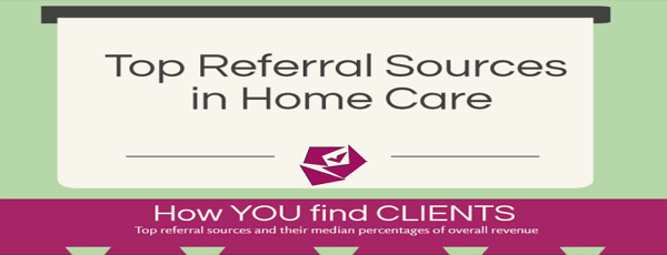 Top Referral Sources in Home Care