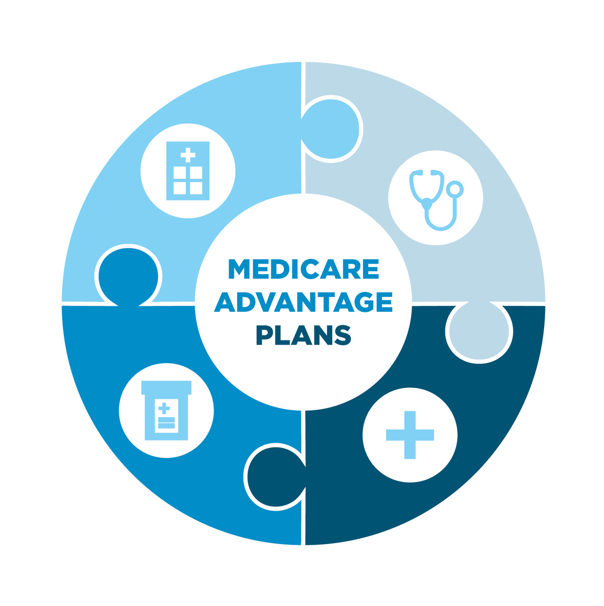 How To Grow Your Home Care Business With Medicare Advantage